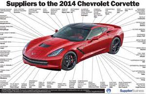 corvette assembly plant tour 2016 transmission made in mexico corvetteforum chevrolet corvette forum discussion