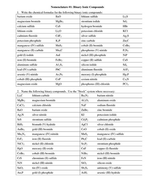 47 binary ionic compounds worksheet answers binary ionic