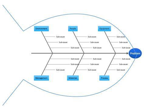 printable ishikawa diagram printable diagram