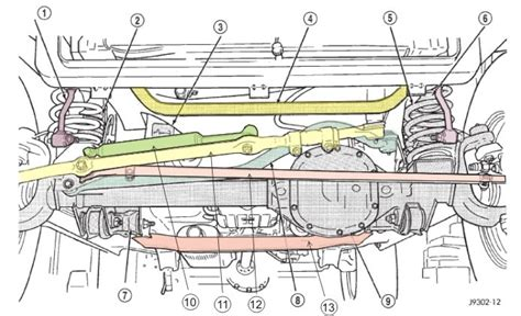 S10 4wd Suspension Diagram by Front Suspension Components Jeep 4 Wd Four By Four