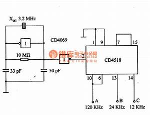 Oscillating Circuit Composed Of Cd4518