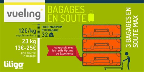 vueling cabin baggage bagages vueling prix poids dimensions le magazine