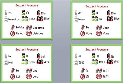 Classroom Procedures  World Language Classroom  Page 10
