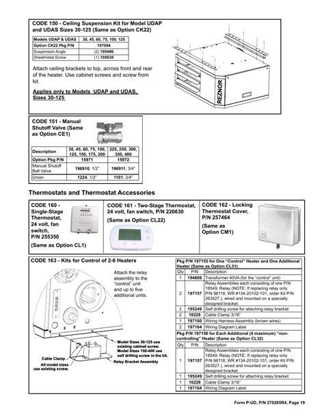 Reznor Ga Heater Wiring Diagram by Reznor F100 Wiring Diagram