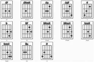 Acordes de Guitarra Fáciles Clases de Guitarra Gratis