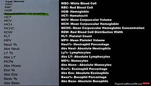 Complete Blood Count  Cbc  Nclex Review