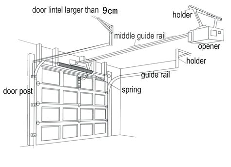 chamberlain garage door parts diagram chamberlain garage door opener parts diagram