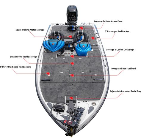 Average Bass Boat Insurance Cost by Everything You Ve Wanted To About Bass Cat Jaguars