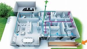 Vmc Double Flux Renovation : vmc simple flux vmc double flux tout pour bien choisir c t maison ~ Melissatoandfro.com Idées de Décoration