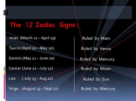 Basic Zodiac Compatiability Presentation  Made By Me. Rap Signs. Wolf Decals. Holiday Lettering. Revenue Banners. Exercise Murals. Small Dragon Stickers. Vertical Signs. Pistol Decals