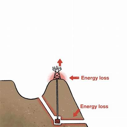 Energy Hydro Gifs Pumped Works Storage Explain