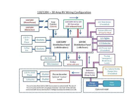 50 Rv Wiring Diagram Trailer by Rv Wiring Diagram White Board Diagram Jayco Rv Owners