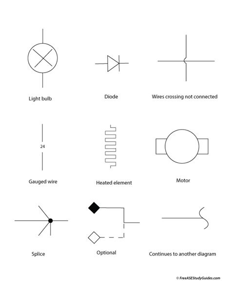 electrical symbol for wire electrical symbol diagram