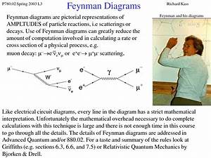 Logic Can Work Backwards  U2013 Sometimes       Richard Feynman Could Do It