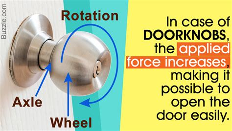 All About The Wheel And Axle