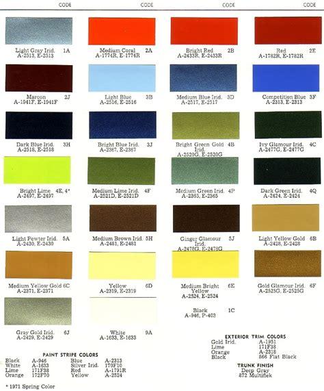 1972 ford exterior paint chip palette