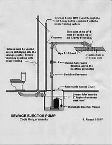 Basement Sewage Pump Venting Diagrams