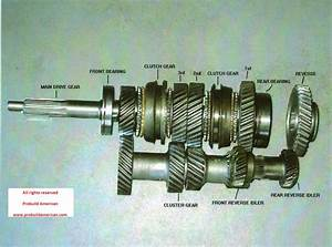 Muncie 4 Speed Transmission Supply And Repair Service