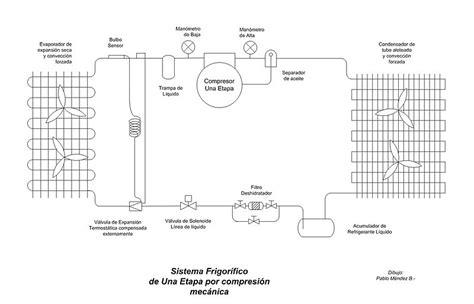 refrigeraci 243 n 1 componentes mecanicos basicos