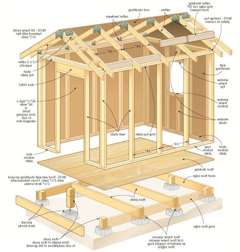 shed layout plans ordinary 8 x 12 shed plans free 4 storage shed design