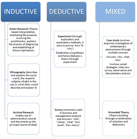 7 steps of problem solving ppt why mba essay pdf goal setting essay in english how to start a comparison and contrast essay cambridge computer science dissertations