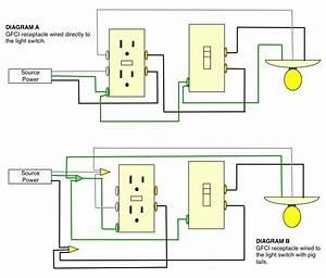 Electric Work  Light