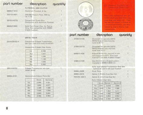 Datsun 240z Parts Catalog by Datsun Competition Parts Catalog 1976