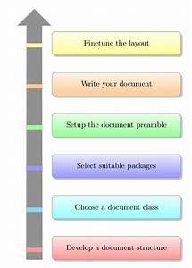 9 1  Building Smart Diagrams