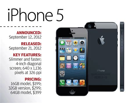 evolution of iphone 10 years the evolution of apple s iphone computerworld