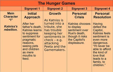 The Hunger Synopsis by Hunger