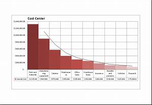 Cost Analysis With Pareto Chart Excel Templates
