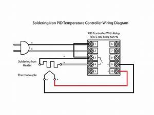 Dual Digital Rkc Pid Temperature Controller Rex-c100 With K Thermocouple