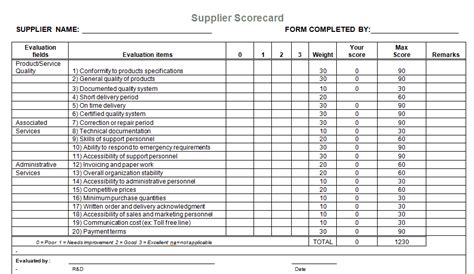 vendor scorecard template supplier evaluation template for microsoft word