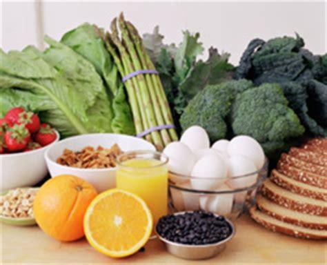 folic acid fortification supplements  foods