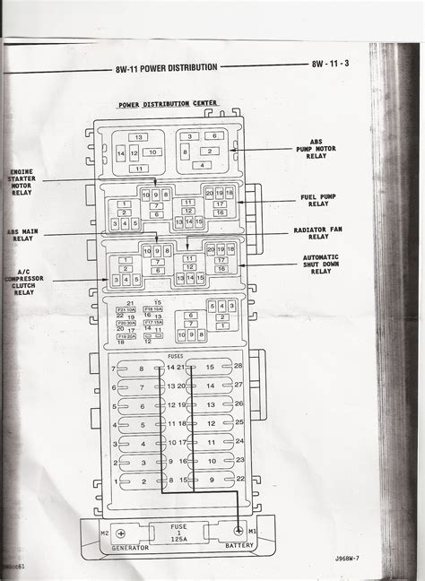 99 jeep cherokee fuse box chart 31 wiring diagram images jeep grand cherokee fuse box diagram 2004