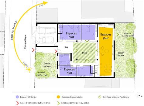 plan de maison plain pied 4 chambres gratuit plan maison plain pied 4 chambres ooreka