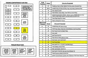 Ford Expedition Wiring Diagram In Addition 2000 Ford F 150 Fuel Pump