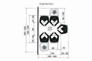 Dimensions Espace 5 : cuisine ou salle manger quel espace pr voir pour une table c t maison ~ Medecine-chirurgie-esthetiques.com Avis de Voitures