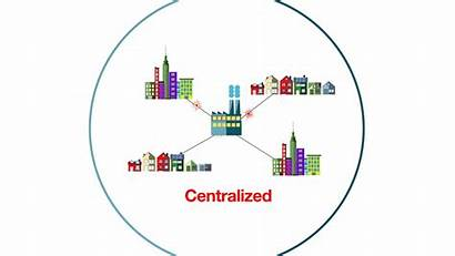 Distributed Eie Lecture Guest Centralization Decentralization Central