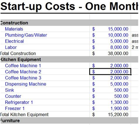 Budget Template For Startup Business by Startup Business Budget Template Excel