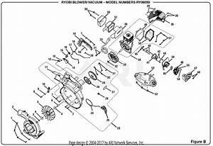 Homelite Ry09050 Blower  Vacuum Parts Diagram For Figure B