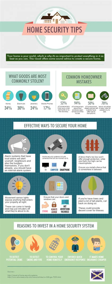 home security tips    secure  house visually