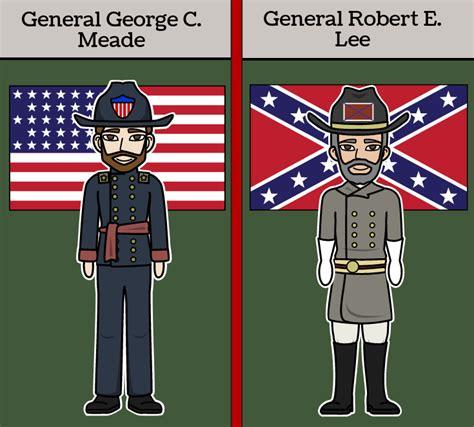 Pilsoņu Kara Darbības un Analīzes Cēloņi ASV Pilsoņu Karš