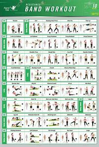 Resistance Band  Tube Exercise Poster Bodybuilding Guide