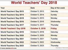 When is World Teachers' Day 2018 & 2019?
