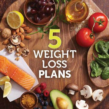 weight loss diets reviewed  people  diabetes