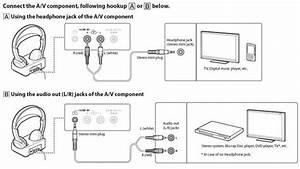 Auvio Wireles Headphone Stereo Wiring Diagram