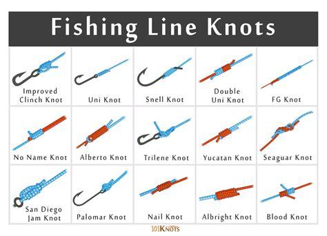 list   types  fishing knots   tie