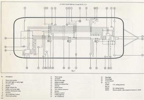 Airstream Wiring Diagram Schematic