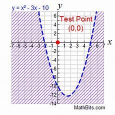 Quadratic Inequalities  Mathbitsnotebook(a1  Ccss Math